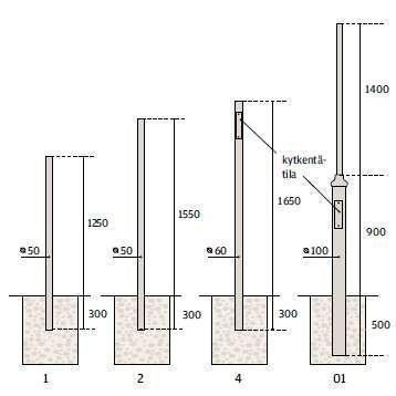 Ketonen Valaisinpylväs 1VX-pylväs (50/1550mm