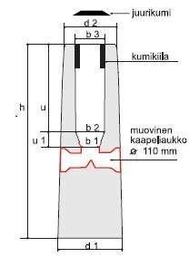 Pylväsjalusta PERUS-5 Ø 38-50 mm pylväälle