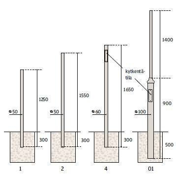 Valaisinpylväs 1VX-pylväs 50/1550mm valkoinen